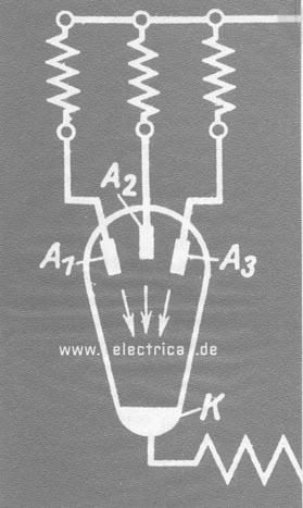 www.electrica.de